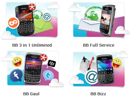 Paket BlackBerry Internet Service XL BIS