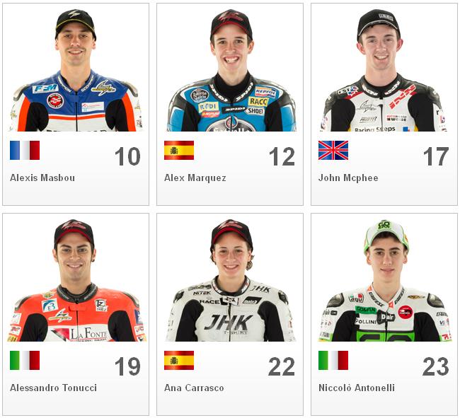Gambar Nama Pembalap Rider Moto3 2013 Lengkap