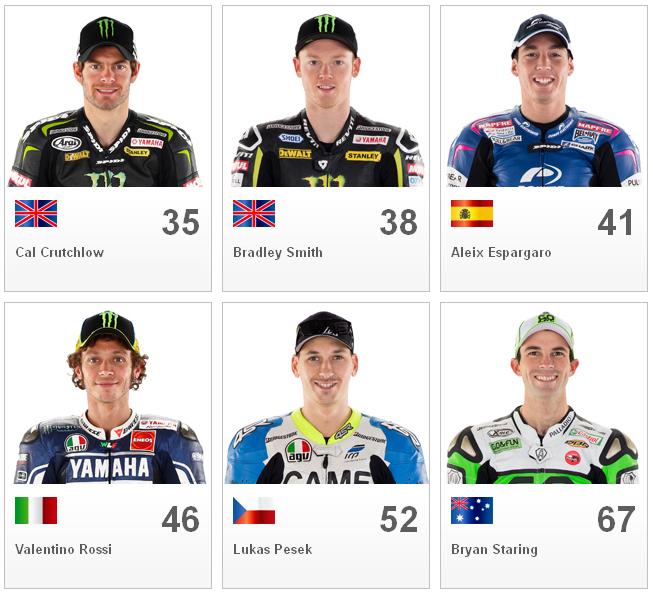 Gambar Nama Pembalap Rider Kelas MotoGP 2013 Lengkap