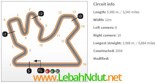 Jadwal Siaran Langsung MotoGP Losail Qatar 2013 Trans7