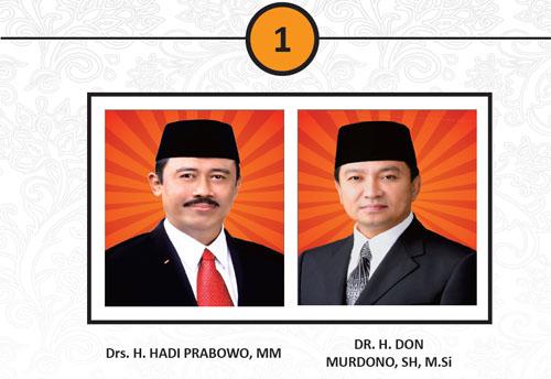 Hasil Quick Count HP-Don Pemilukada Pilgub Jateng 2013