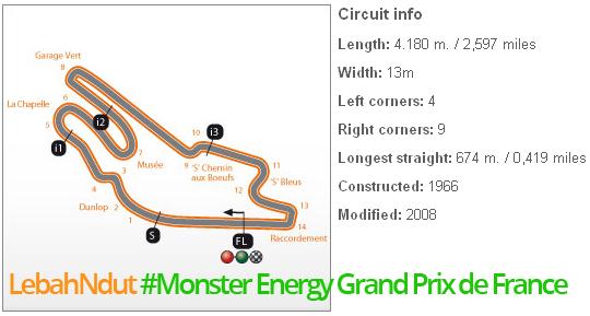 Jadwal MotoGP Le Mans Perancis 17-19 Mei 2013 Trans7