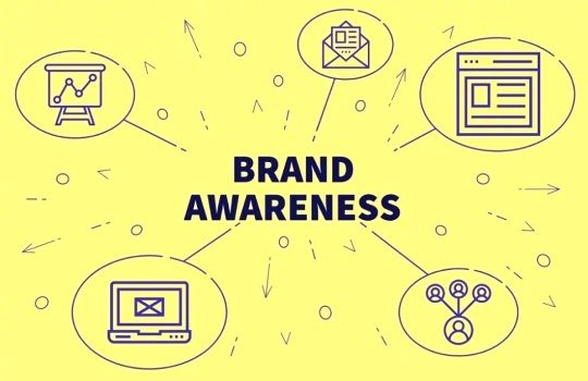 Tingkatkan Brand Awareness Bisnis Anda Bersama Informatikamu Auto Followers No 1 di Indonesia